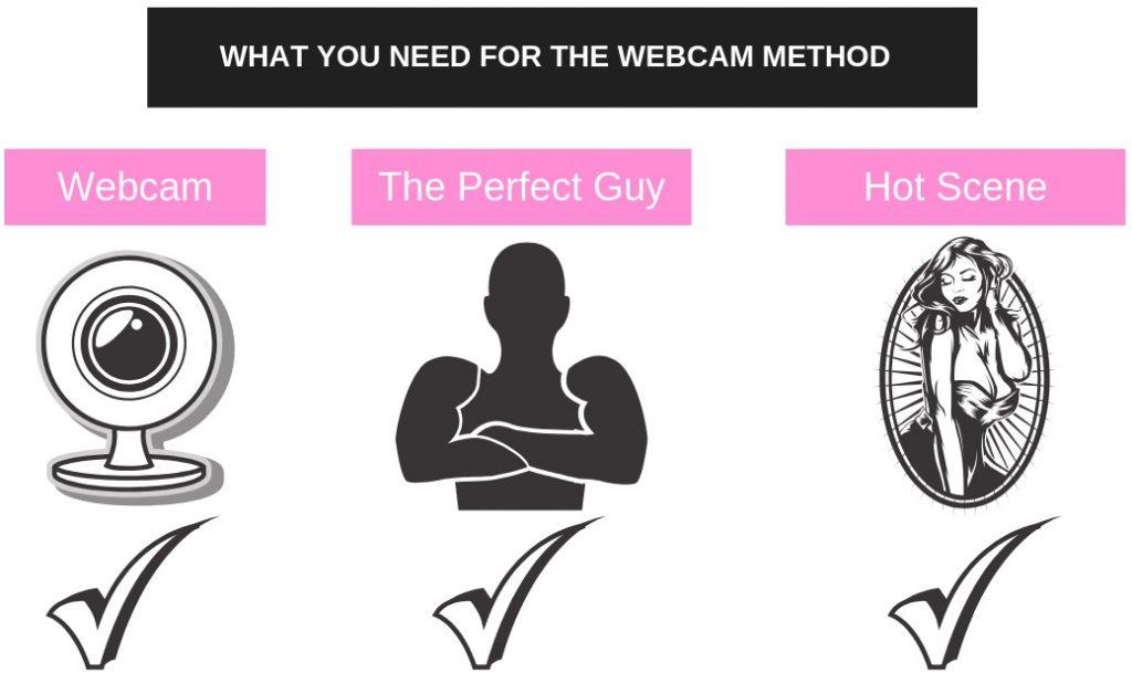 webcam cartoon guide