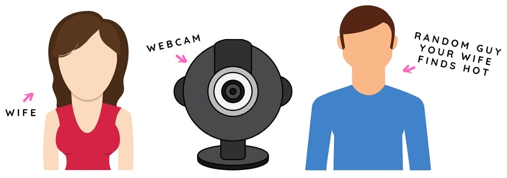 cartoon of webcam
